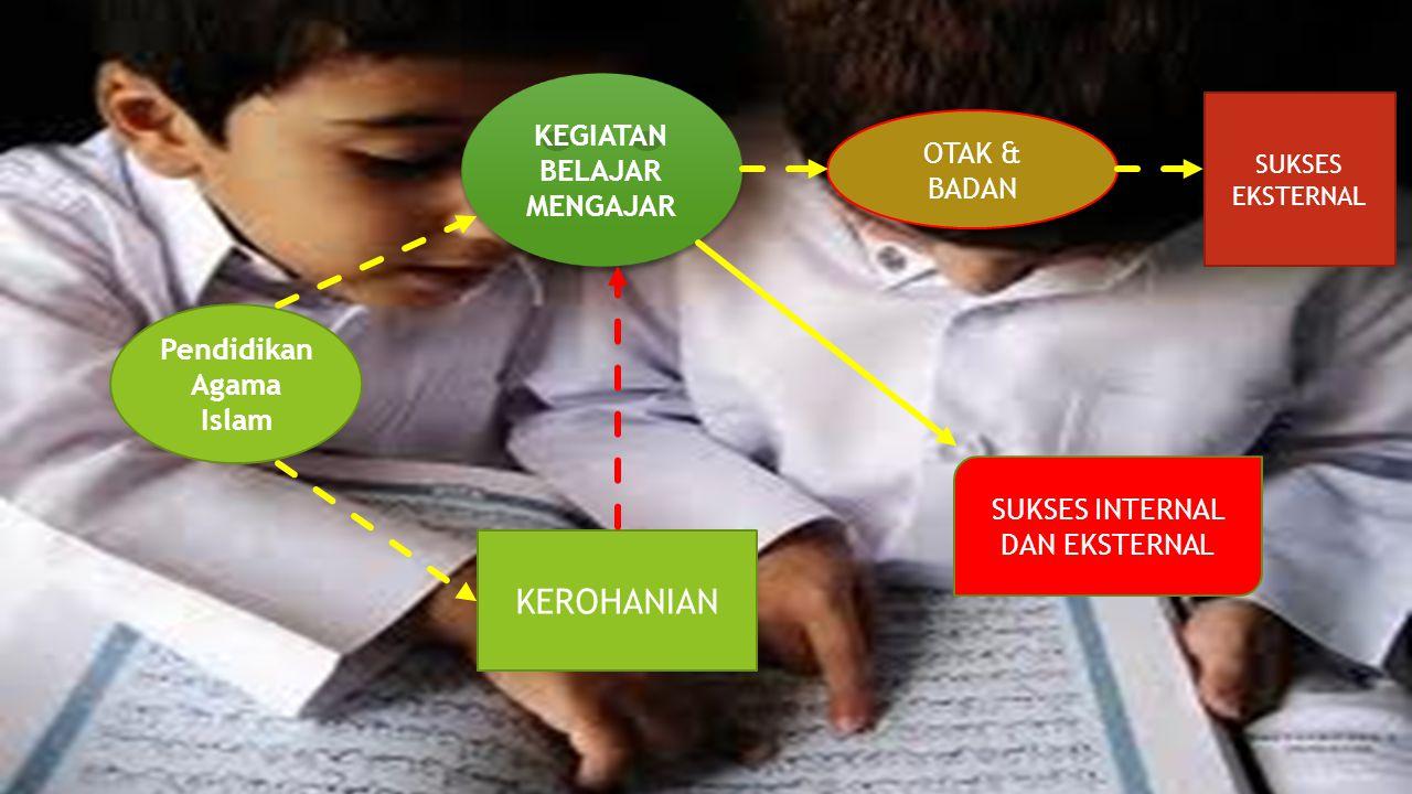 Pendidikan Agama Islam KEGIATAN BELAJAR MENGAJAR KEROHANIAN OTAK & BADAN SUKSES EKSTERNAL SUKSES INTERNAL DAN EKSTERNAL