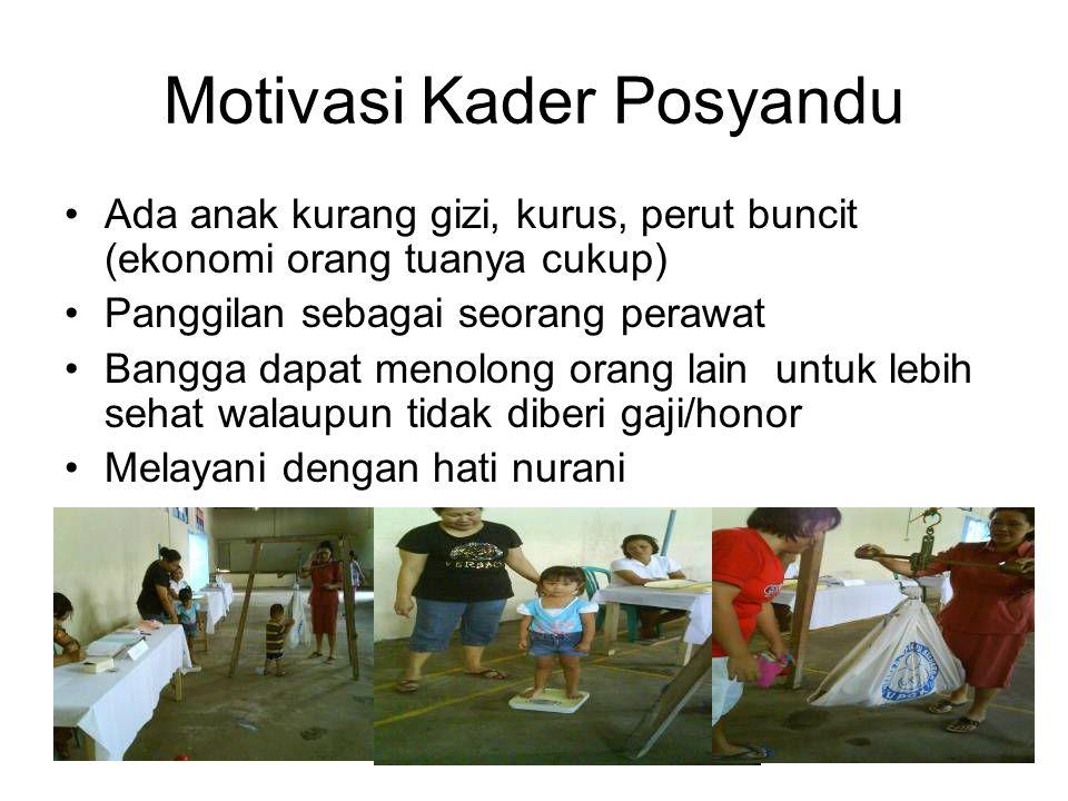 Motivasi Kader Posyandu Ada anak kurang gizi, kurus, perut buncit (ekonomi orang tuanya cukup) Panggilan sebagai seorang perawat Bangga dapat menolong