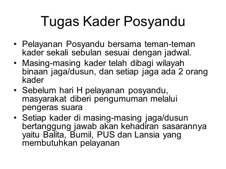 Tugas Kader Posyandu Pelayanan Posyandu bersama teman-teman kader sekali sebulan sesuai dengan jadwal. Masing-masing kader telah dibagi wilayah binaan