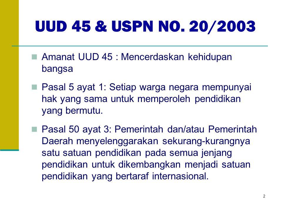 UUD 45 & USPN NO.
