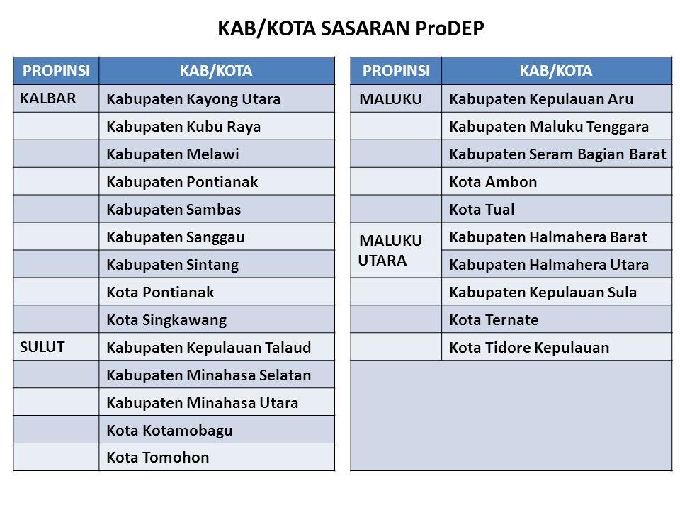 KAB/KOTA SASARAN ProDEP PROPINSIKAB/KOTAPROPINSIKAB/KOTA KALBARKabupaten Kayong UtaraMALUKUKabupaten Kepulauan Aru Kabupaten Kubu RayaKabupaten Maluku