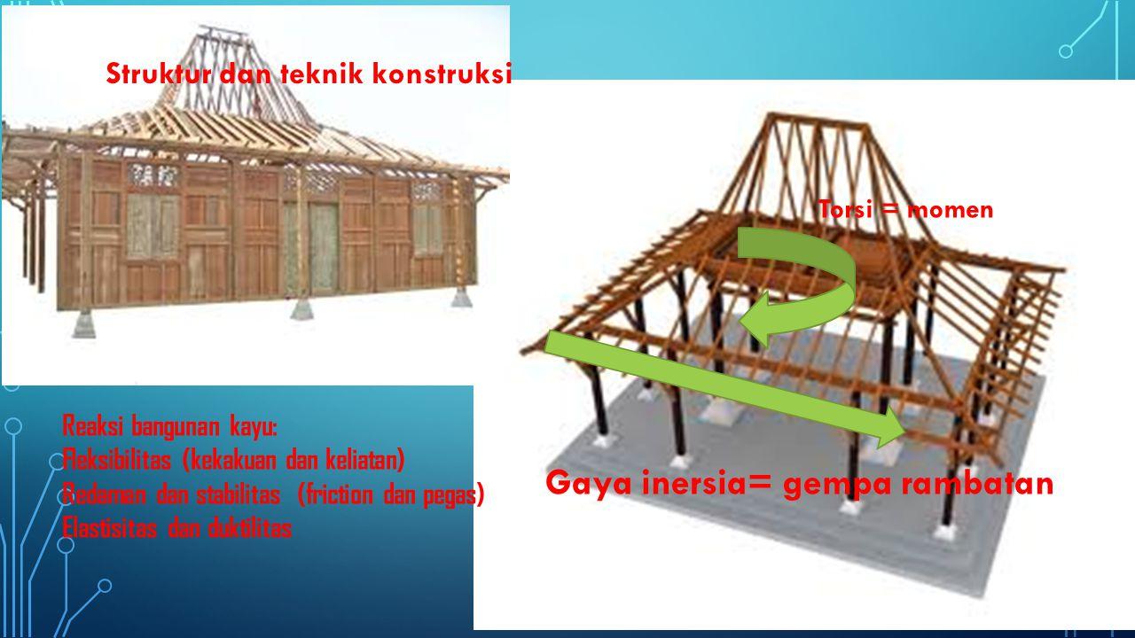 Struktur dan teknik konstruksi Gaya inersia= gempa rambatan Torsi = momen Reaksi bangunan kayu: Fleksibilitas (kekakuan dan keliatan) Redaman dan stabilitas (friction dan pegas) Elastisitas dan duktilitas