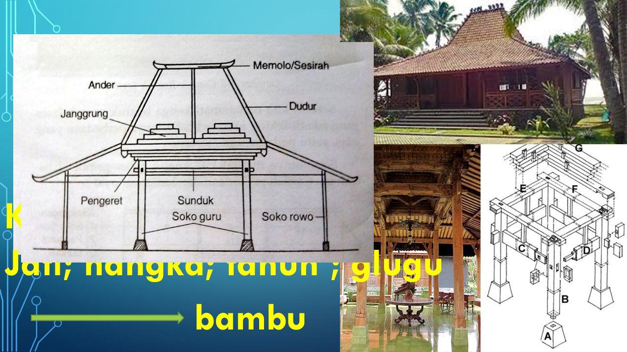 Kayu glugu bambu Kayu tahun= kayu yang dipanen sebelum usia sepuluh tahun Kayu nangka Kayu jati