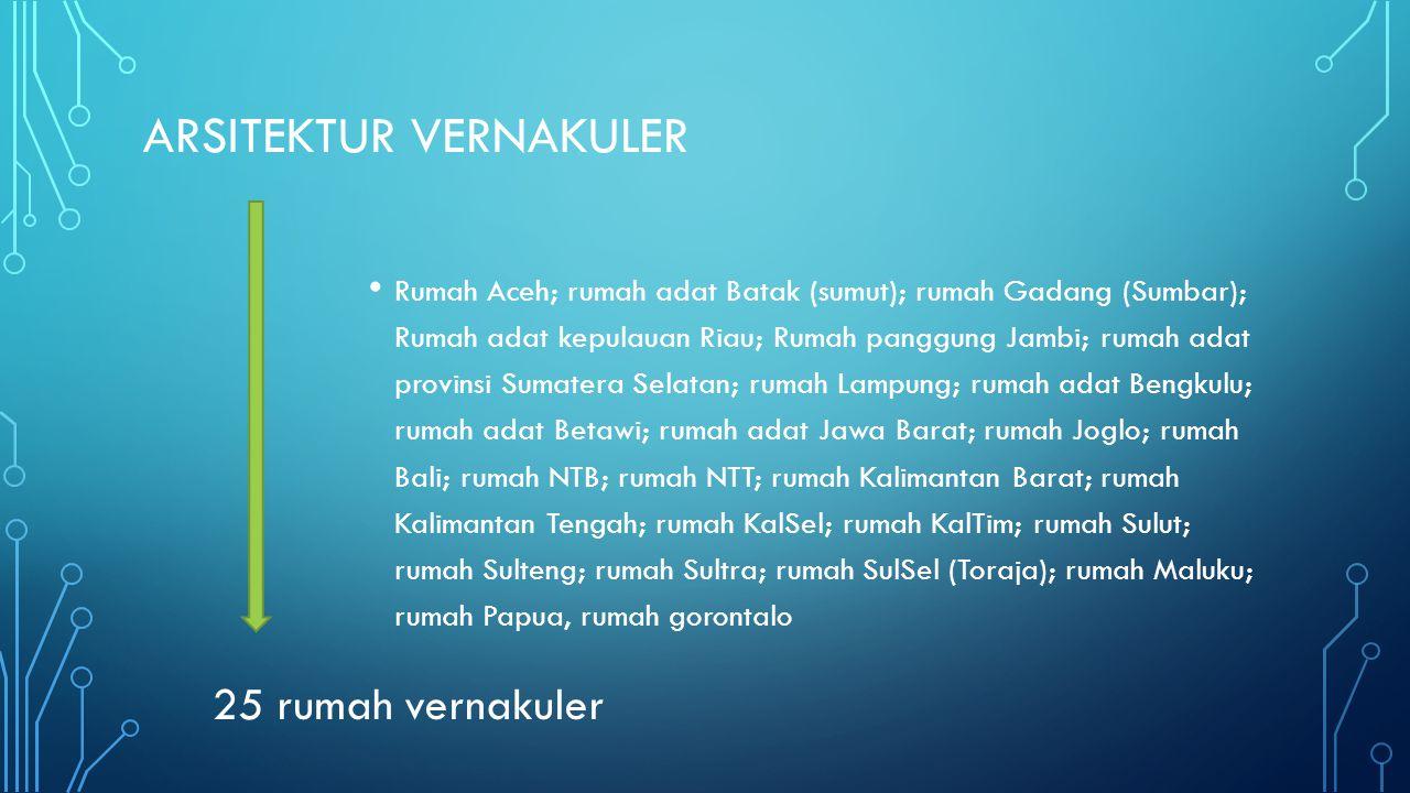 ARSITEKTUR VERNAKULER Rumah Aceh; rumah adat Batak (sumut); rumah Gadang (Sumbar); Rumah adat kepulauan Riau; Rumah panggung Jambi; rumah adat provins