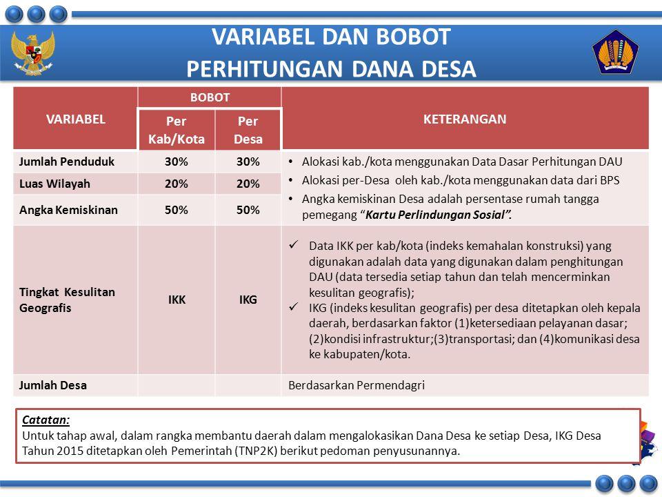 VARIABEL DAN BOBOT PERHITUNGAN DANA DESA VARIABEL BOBOT KETERANGAN Per Kab/Kota Per Desa Jumlah Penduduk30% Alokasi kab./kota menggunakan Data Dasar P