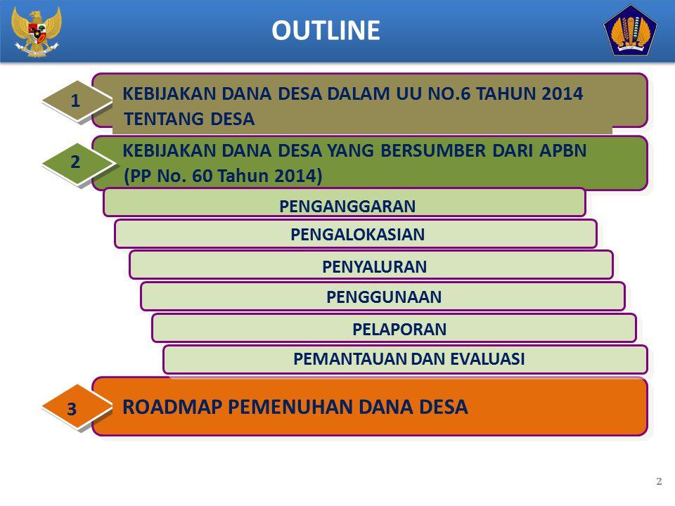 3 OUTLINE 3 1 1 3 3 KEBIJAKAN DANA DESA DALAM UU NO.6 Tahun 2014 TENTANG DESA 1