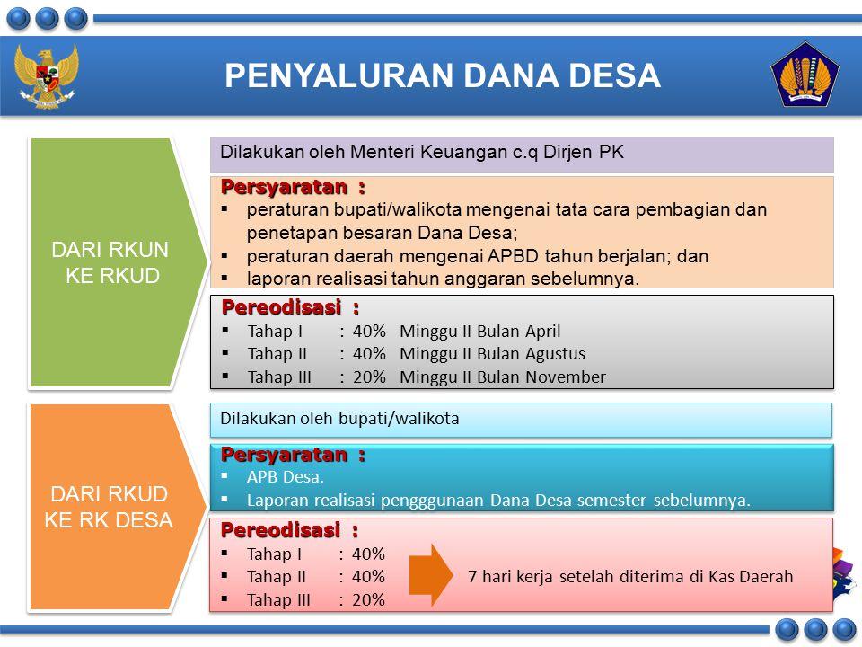 Dilakukan oleh Menteri Keuangan c.q Dirjen PK Persyaratan :  peraturan bupati/walikota mengenai tata cara pembagian dan penetapan besaran Dana Desa;