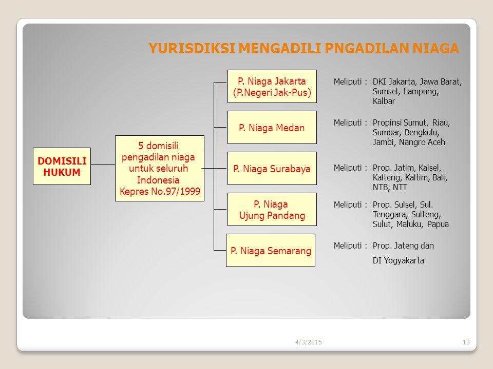 4/3/2015 DOMISILI HUKUM 5 domisili pengadilan niaga untuk seluruh Indonesia Kepres No.97/1999 P. Niaga Jakarta (P.Negeri Jak-Pus) P. Niaga Medan P. Ni