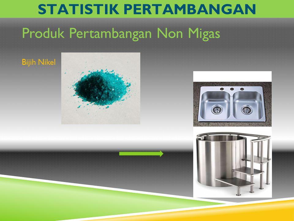 Produk Pertambangan Non Migas Bijih Nikel STATISTIK PERTAMBANGAN