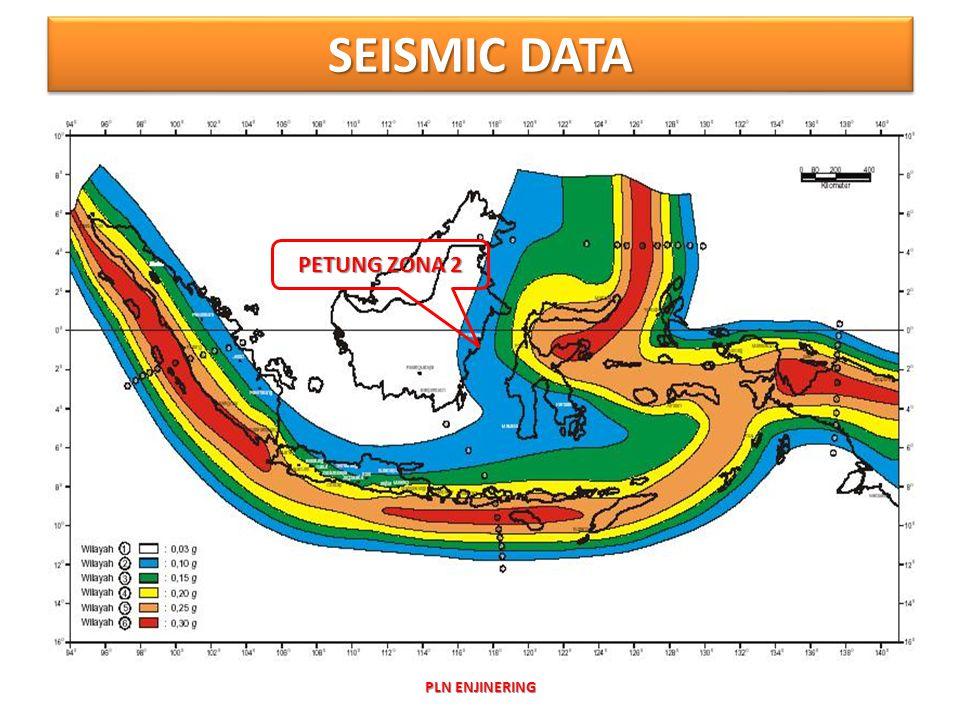 SEISMIC DATA PLN ENJINERING PETUNG ZONA 2