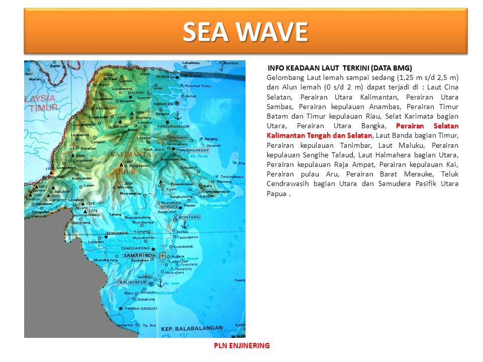 SEA WAVE PLN ENJINERING INFO KEADAAN LAUT TERKINI (DATA BMG) INFO KEADAAN LAUT TERKINI (DATA BMG) Perairan Selatan Kalimantan Tengah dan Selatan Gelom