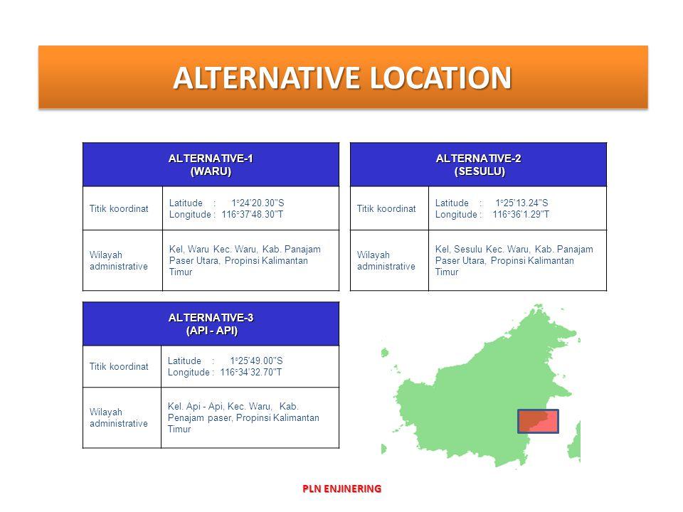 POWER PLANT ALTERNATIVE LOCATION POWER PLANT ALTERNATIVE LOCATION WARU SESULU API - API