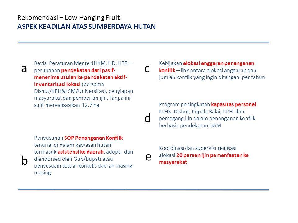 Rekomendasi – Low Hanging Fruit ASPEK KEADILAN ATAS SUMBERDAYA HUTAN a Revisi Peraturan Menteri HKM, HD, HTR— perubahan pendekatan dari pasif- menerim