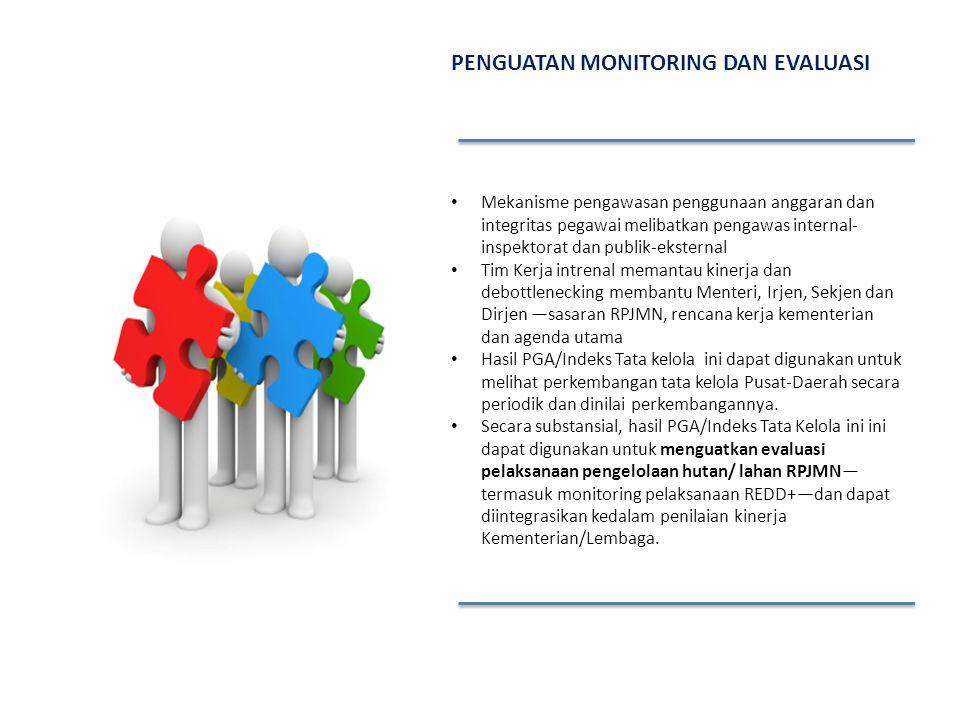 PENGUATAN MONITORING DAN EVALUASI Mekanisme pengawasan penggunaan anggaran dan integritas pegawai melibatkan pengawas internal- inspektorat dan publik