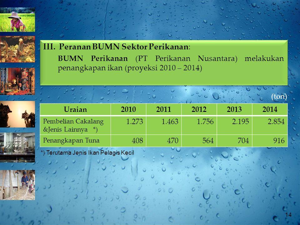 14 (ton) Uraian20102011201220132014 Pembelian Cakalang &Jenis Lainnya *) 1.2731.4631.7562.1952.854 Penangkapan Tuna 408470564704916 III.
