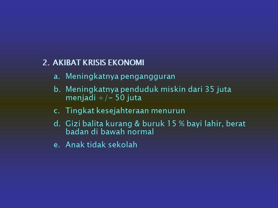 G. MASALAH PEMBANGUNAN a.Indonesia belum mencapai industrialisasi – krisis ekonomi Asia menular ke Indonesia b.Basis produksi yang mengandalkan indust