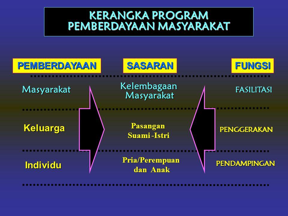 1.Pengetahuan dan pengertian tentang apa yang akan dikerjakan dan bagaimana melaksanakannya 2.Pengetahuan dan pengertian tentang sikap dan kemungkinan