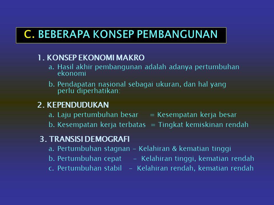B. PEMBANGUNAN DI INDONESIA 198819931999 (REFORMASI) 1.Bidang Ekonomi (Pertanian & Indust) 2.Bid.Agama & Keperc 3.Bid. Sosbud 4.Bidang Politik 5.Bid.