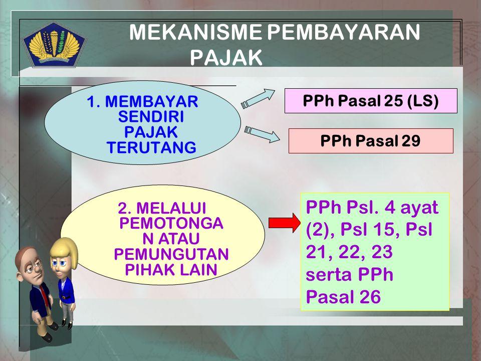 MEKANISME PEMBAYARAN PAJAK PPh Pasal 29 1. MEMBAYAR SENDIRI PAJAK TERUTANG PPh Pasal 25 (LS) 2.