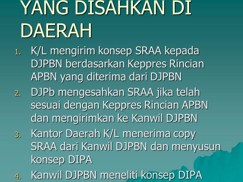 PENYELESAIAN DIPA YANG DISAHKAN DI DAERAH 1. K/L mengirim konsep SRAA kepada DJPBN berdasarkan Keppres Rincian APBN yang diterima dari DJPBN 2. DJPb m