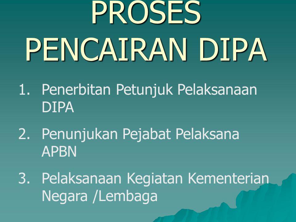 PROSES PENCAIRAN DIPA 1.Penerbitan Petunjuk Pelaksanaan DIPA 2.Penunjukan Pejabat Pelaksana APBN 3.Pelaksanaan Kegiatan Kementerian Negara /Lembaga