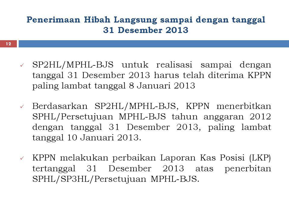 SP2HL/MPHL-BJS untuk realisasi sampai dengan tanggal 31 Desember 2013 harus telah diterima KPPN paling lambat tanggal 8 Januari 2013 Berdasarkan SP2HL/MPHL-BJS, KPPN menerbitkan SPHL/Persetujuan MPHL-BJS tahun anggaran 2012 dengan tanggal 31 Desember 2013, paling lambat tanggal 10 Januari 2013.