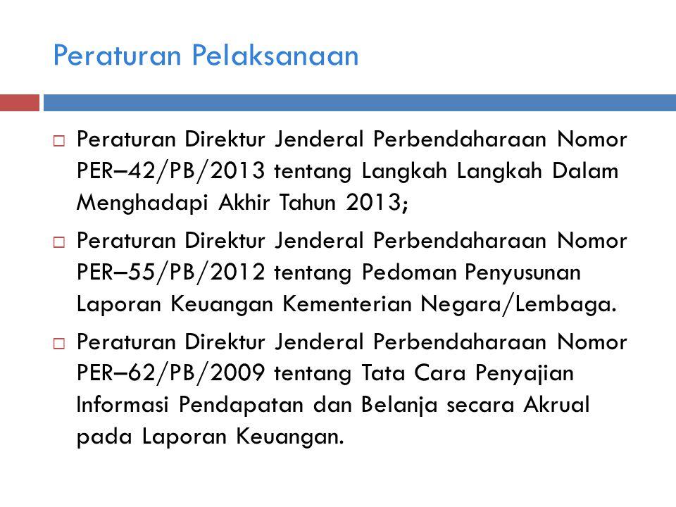 Peraturan Pelaksanaan  Peraturan Direktur Jenderal Perbendaharaan Nomor PER–42/PB/2013 tentang Langkah Langkah Dalam Menghadapi Akhir Tahun 2013;  Peraturan Direktur Jenderal Perbendaharaan Nomor PER–55/PB/2012 tentang Pedoman Penyusunan Laporan Keuangan Kementerian Negara/Lembaga.