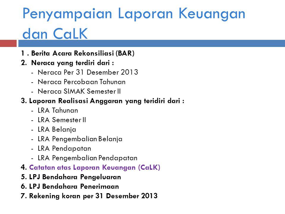 Penyampaian Laporan Keuangan dan CaLK 1.Berita Acara Rekonsiliasi (BAR) 2.