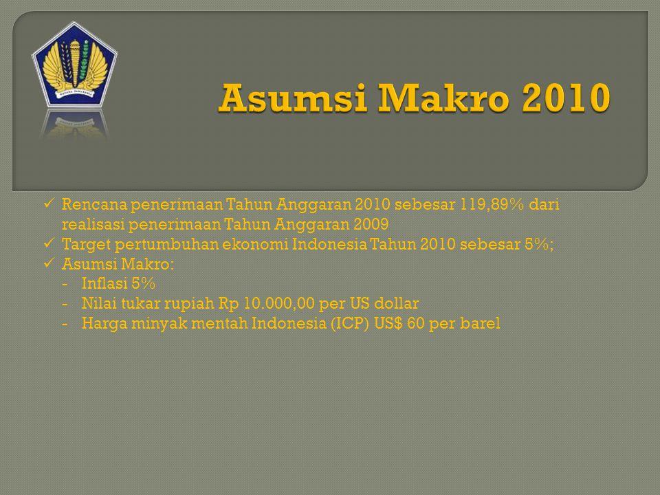 Rencana penerimaan Tahun Anggaran 2010 sebesar 119,89% dari realisasi penerimaan Tahun Anggaran 2009 Target pertumbuhan ekonomi Indonesia Tahun 2010 sebesar 5%; Asumsi Makro: -Inflasi 5% -Nilai tukar rupiah Rp 10.000,00 per US dollar -Harga minyak mentah Indonesia (ICP) US$ 60 per barel