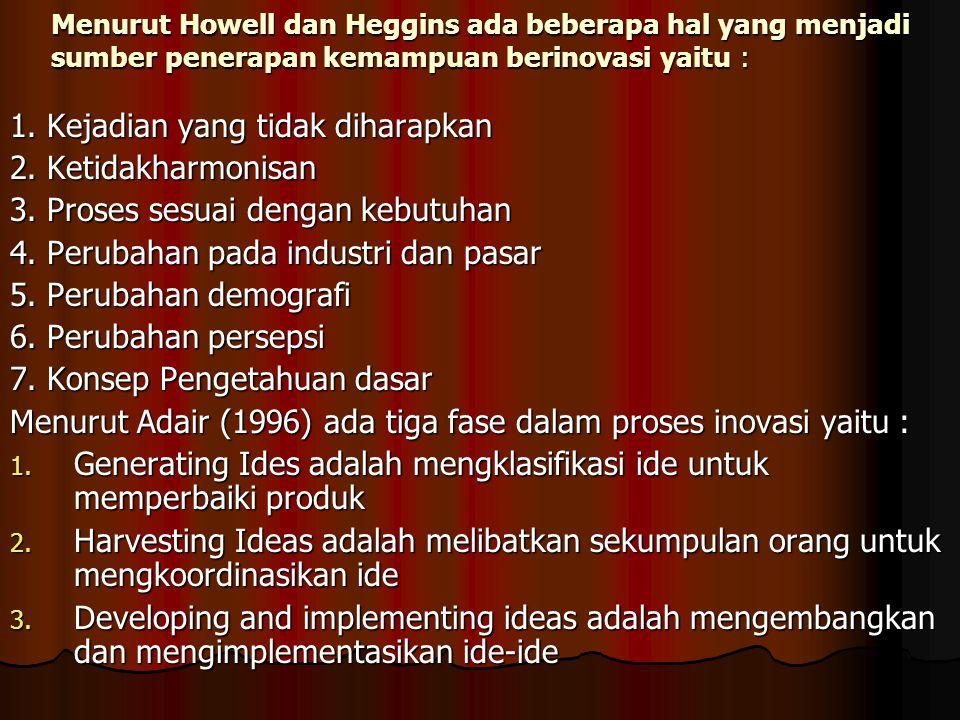 Menurut Howell dan Heggins ada beberapa hal yang menjadi sumber penerapan kemampuan berinovasi yaitu : 1. Kejadian yang tidak diharapkan 2. Ketidakhar