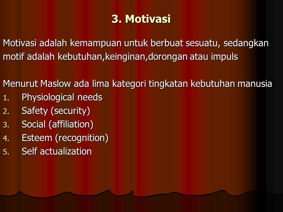 3. Motivasi Motivasi adalah kemampuan untuk berbuat sesuatu, sedangkan motif adalah kebutuhan,keinginan,dorongan atau impuls Menurut Maslow ada lima k