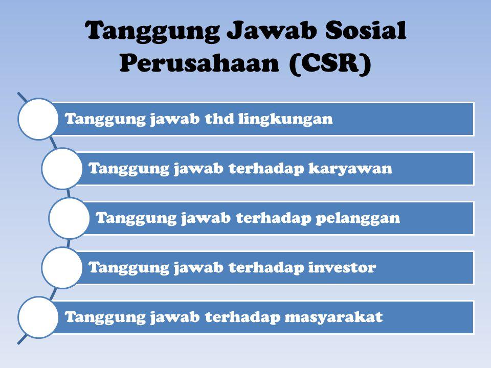 Tanggung Jawab Sosial Perusahaan (CSR) Tanggung jawab thd lingkungan Tanggung jawab terhadap karyawan Tanggung jawab terhadap pelanggan Tanggung jawab terhadap investor Tanggung jawab terhadap masyarakat