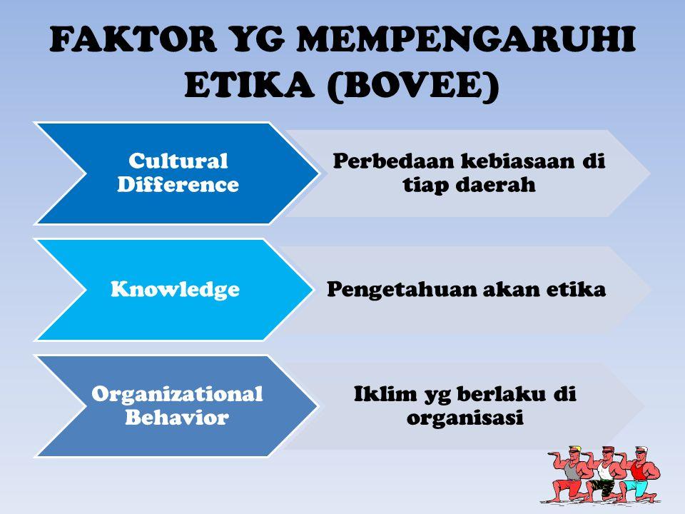 FAKTOR YG MEMPENGARUHI ETIKA (BOVEE) Cultural Difference Perbedaan kebiasaan di tiap daerah Knowledge Pengetahuan akan etika Organizational Behavior Iklim yg berlaku di organisasi