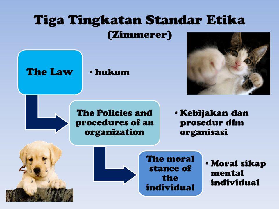 Tiga Tingkatan Standar Etika (Zimmerer) The Law hukum The Policies and procedures of an organization Kebijakan dan prosedur dlm organisasi The moral s