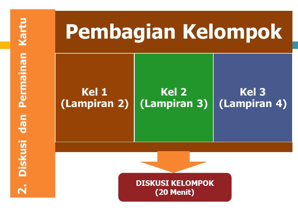2. Diskusi dan Permainan Kartu Pembagian Kelompok Kel 1 (Lampiran 2) Kel 2 (Lampiran 3) Kel 3 (Lampiran 4) DISKUSI KELOMPOK (20 Menit)