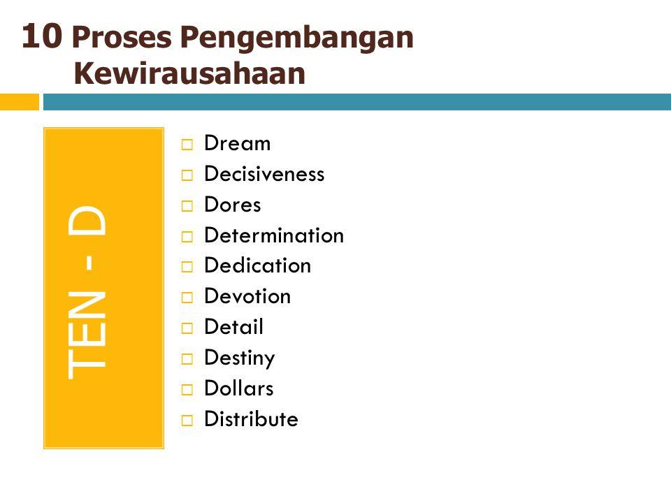 10 Proses Pengembangan Kewirausahaan TEN - D  Dream  Decisiveness  Dores  Determination  Dedication  Devotion  Detail  Destiny  Dollars  Dis