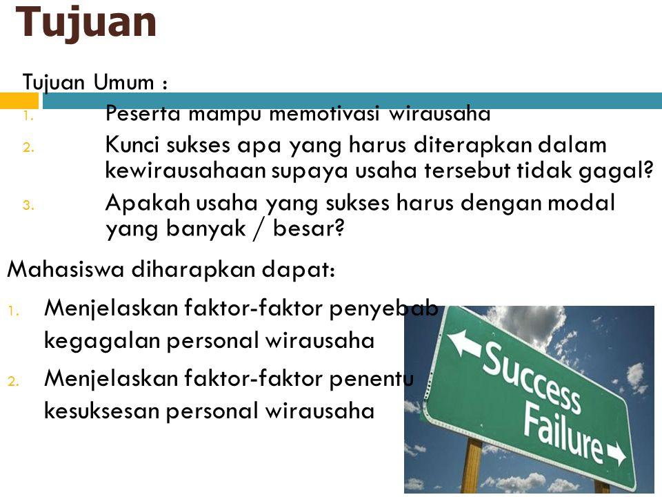 Tujuan Mahasiswa diharapkan dapat: 1. Menjelaskan faktor-faktor penyebab kegagalan personal wirausaha 2. Menjelaskan faktor-faktor penentu kesuksesan