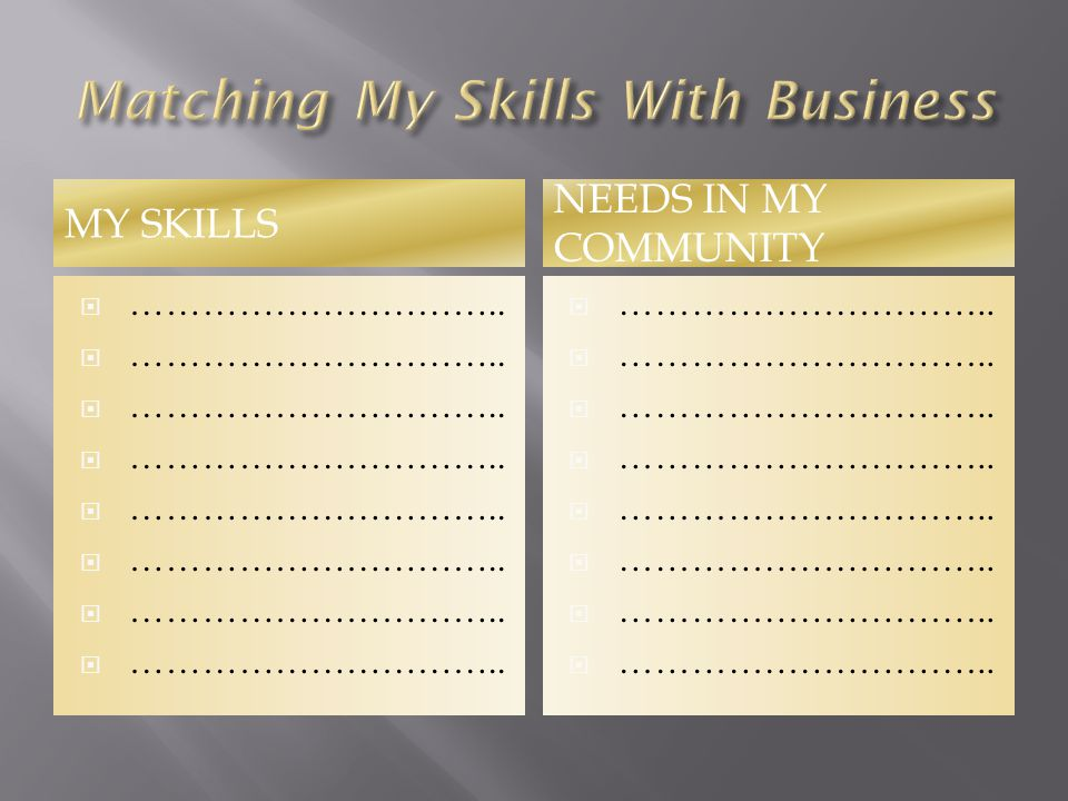 MY SKILLS NEEDS IN MY COMMUNITY  …………………………..