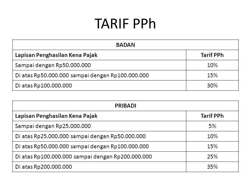 TARIF PPh BADAN Lapisan Penghasilan Kena PajakTarif PPh Sampai dengan Rp50.000.00010% Di atas Rp50.000.000 sampai dengan Rp100.000.00015% Di atas Rp10