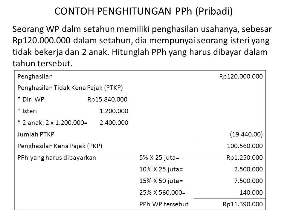 CONTOH PENGHITUNGAN PPh (Pribadi) Seorang WP dalm setahun memiliki penghasilan usahanya, sebesar Rp120.000.000 dalam setahun, dia mempunyai seorang is