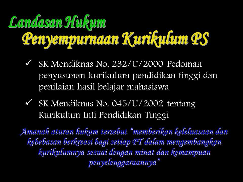 SK Mendiknas No. 232/U/2000 Pedoman penyusunan kurikulum pendidikan tinggi dan penilaian hasil belajar mahasiswa SK Mendiknas No. 045/U/2002 tentang K