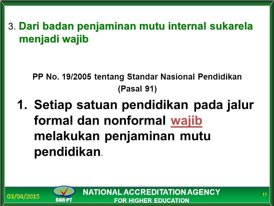 03/04/2015 BAN-PT NATIONAL ACCREDITATION AGENCY FOR HIGHER EDUCATION 03/04/2015 11 Dari badan penjaminan mutu internal sukarela menjadi wajib 3. Dari