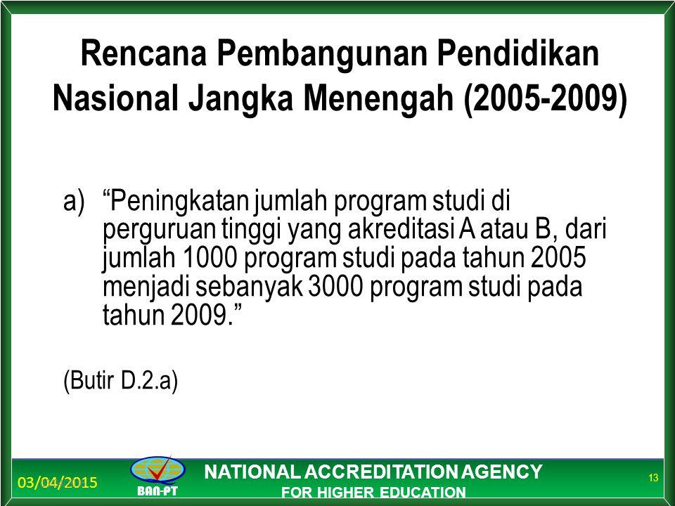 03/04/2015 BAN-PT NATIONAL ACCREDITATION AGENCY FOR HIGHER EDUCATION Rencana Pembangunan Pendidikan Nasional Jangka Menengah (2005-2009) 03/04/2015 13