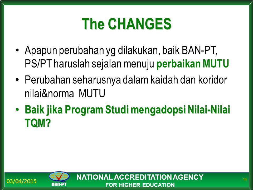 03/04/2015 BAN-PT NATIONAL ACCREDITATION AGENCY FOR HIGHER EDUCATION The CHANGES Apapun perubahan yg dilakukan, baik BAN-PT, PS/PT haruslah sejalan me