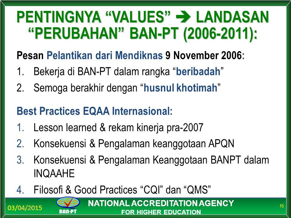 "03/04/2015 BAN-PT NATIONAL ACCREDITATION AGENCY FOR HIGHER EDUCATION PENTINGNYA ""VALUES""  LANDASAN ""PERUBAHAN"" BAN-PT (2006-2011): 03/04/2015 15 Pesa"