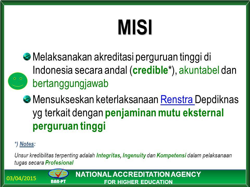 03/04/2015 BAN-PT NATIONAL ACCREDITATION AGENCY FOR HIGHER EDUCATIONMISI Melaksanakan akreditasi perguruan tinggi di Indonesia secara andal ( credible