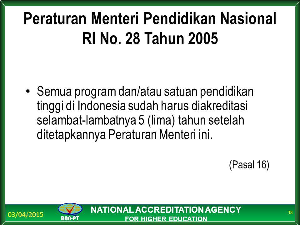 03/04/2015 BAN-PT NATIONAL ACCREDITATION AGENCY FOR HIGHER EDUCATION Peraturan Menteri Pendidikan Nasional RI No. 28 Tahun 2005 03/04/2015 18 Semua pr