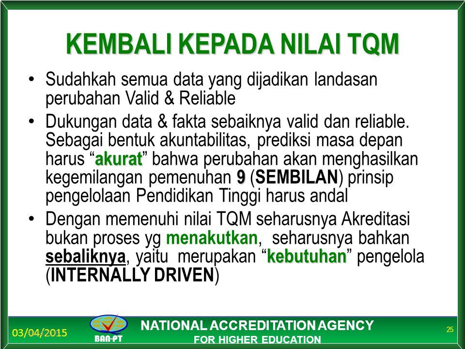 03/04/2015 BAN-PT NATIONAL ACCREDITATION AGENCY FOR HIGHER EDUCATION KEMBALI KEPADA NILAI TQM Sudahkah semua data yang dijadikan landasan perubahan Va