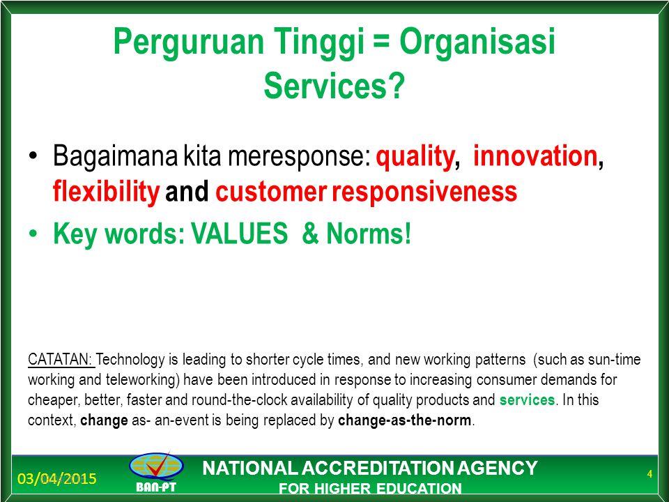 BAN-PT NATIONAL ACCREDITATION AGENCY FOR HIGHER EDUCATION Perguruan Tinggi = Organisasi Services? Bagaimana kita meresponse: quality, innovation, flex