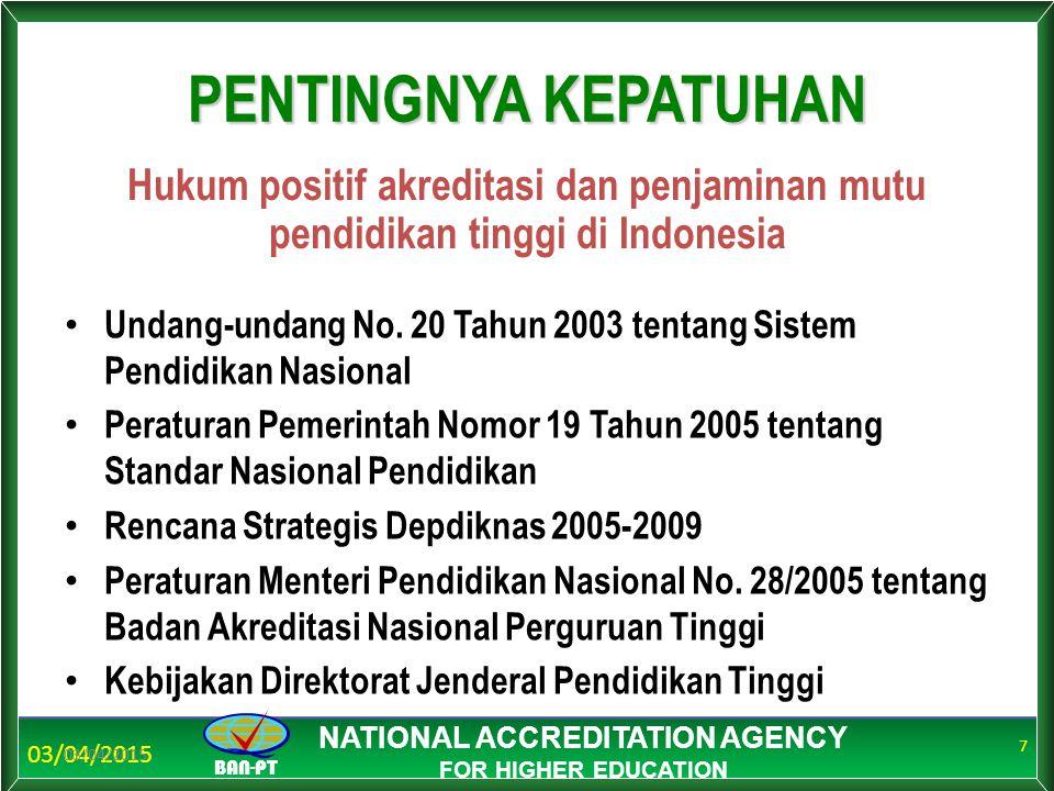 BAN-PT NATIONAL ACCREDITATION AGENCY FOR HIGHER EDUCATION PENTINGNYA KEPATUHAN 03/04/2015 7 Hukum positif akreditasi dan penjaminan mutu pendidikan ti